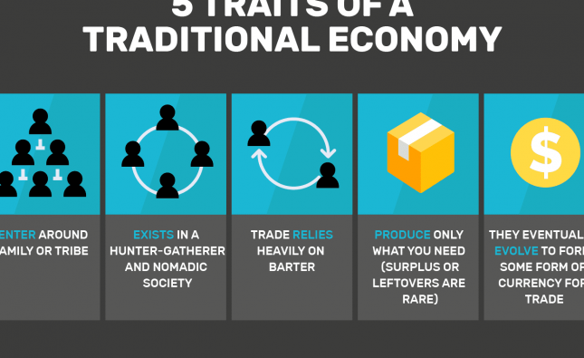 Fundamental principles and characteristics of the U.S. Economy that you should know!
